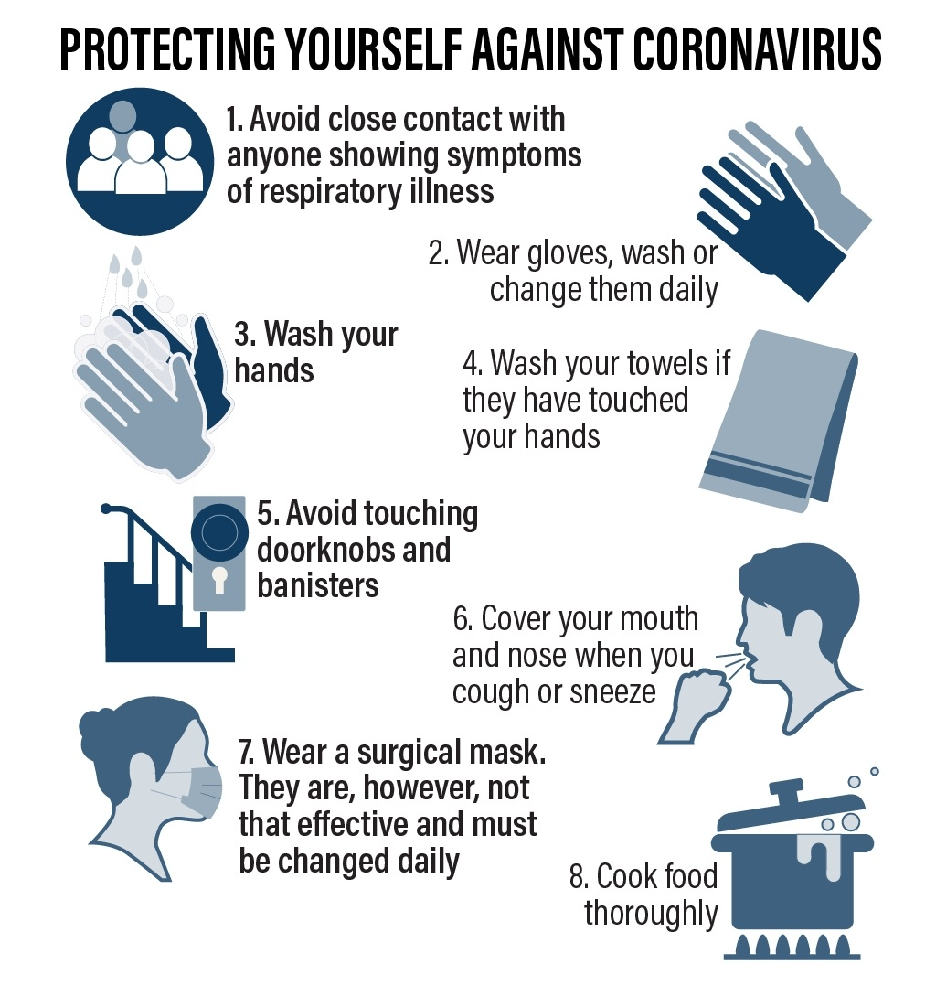 Aadit how to protect from coronavirus?