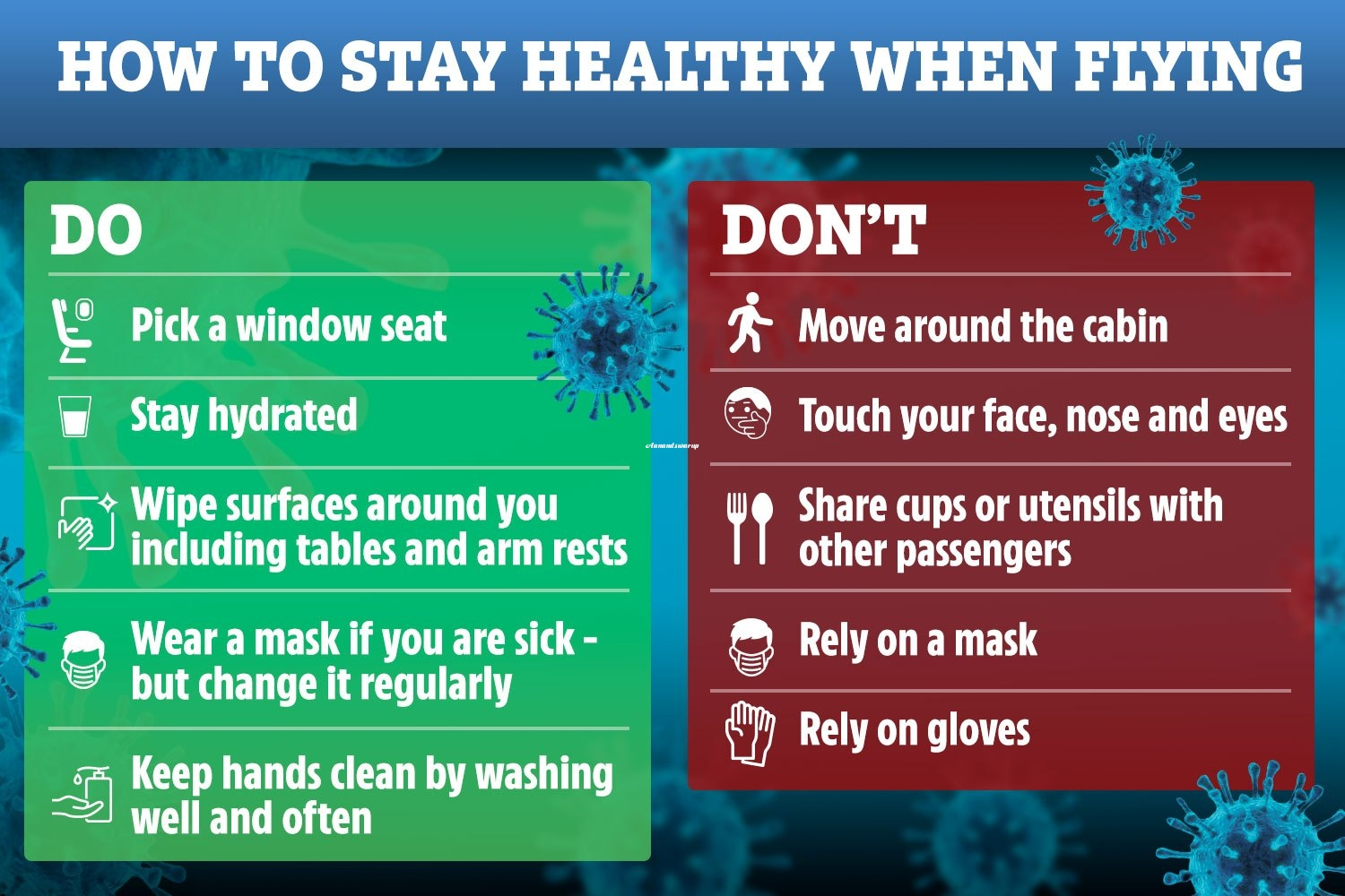 Aanandswarup what to do for protect from coronavirus?
